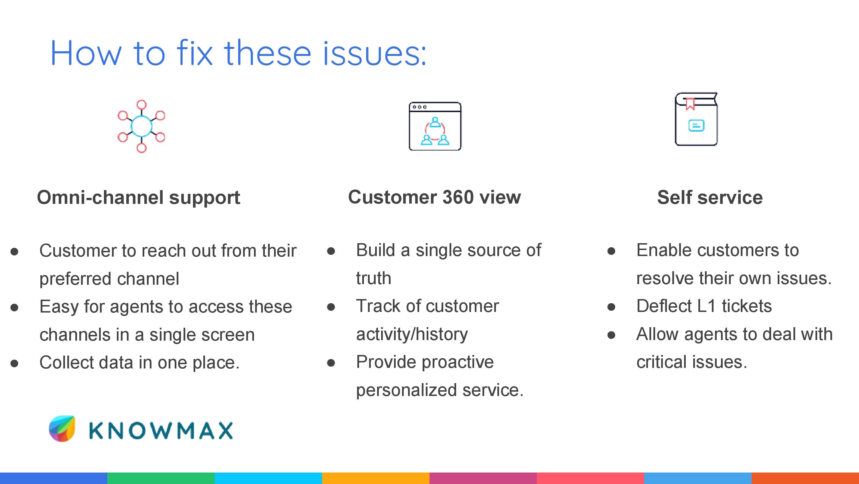fix CX issues
