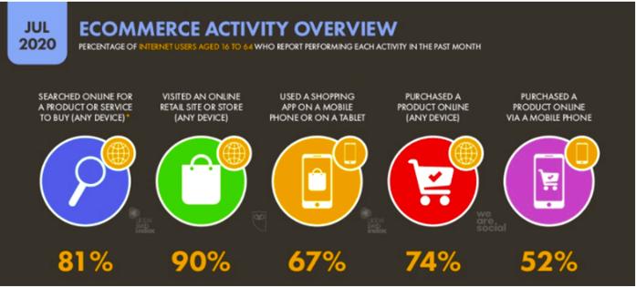 smartinsights customer service